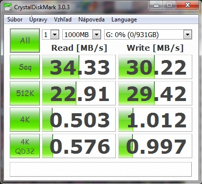 Benchmark Transcend 25M3 cez USB 2.0